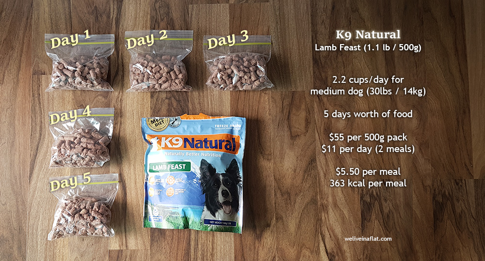 Freeze dried raw dog food - K9 Natural Lamb Feast cost per meal / day - nekojam pet supplies store singapore